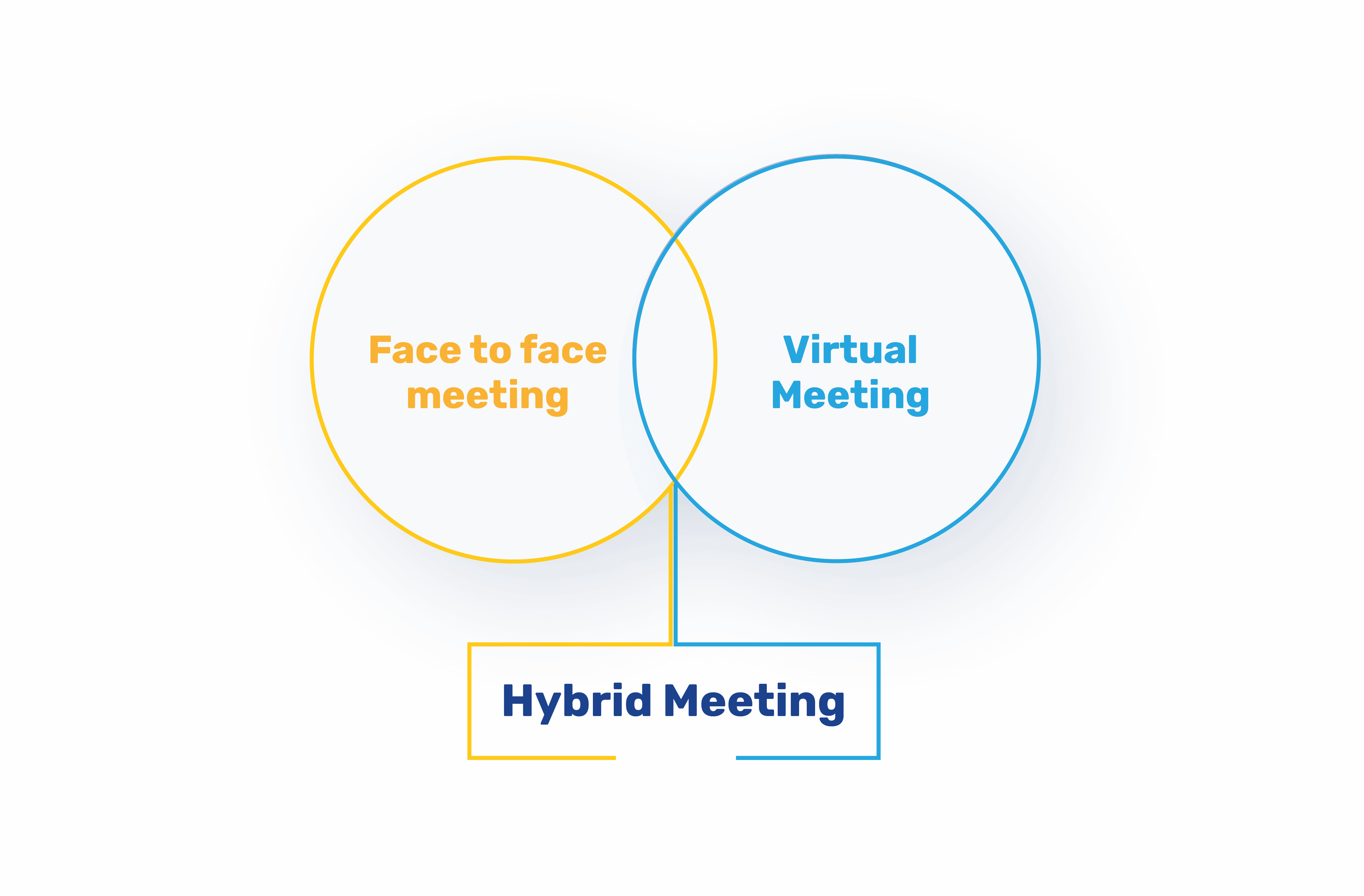 hybrid_events